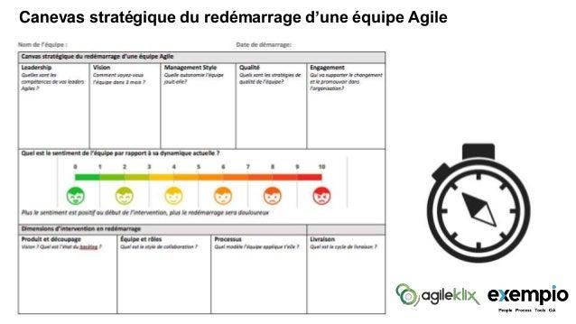 Commencez avec les ingrédients essentiels : le leadership, le style de gestion, une Vision, l'engagement, la qualité et un...