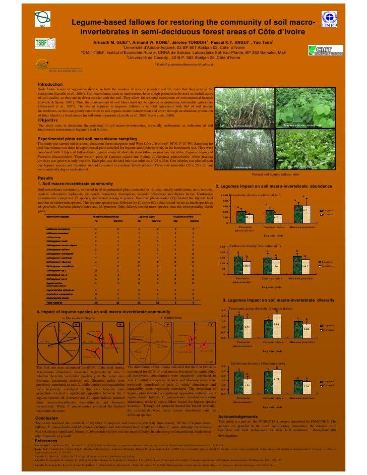 Legume-based fallows for restoring the community of soil macro-                                                        inv...