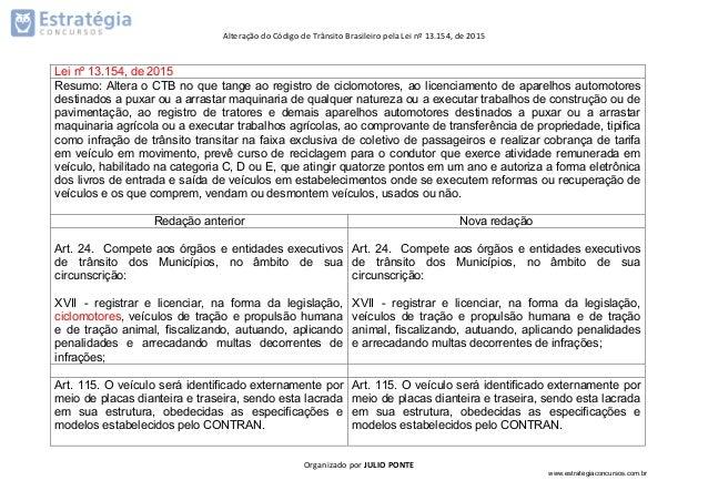 Alteração do Código de Trânsito Brasileiro pela Lei nº 13.154, de 2015 Organizado por JULIO PONTE Lei nº 13.154, de 2015 R...