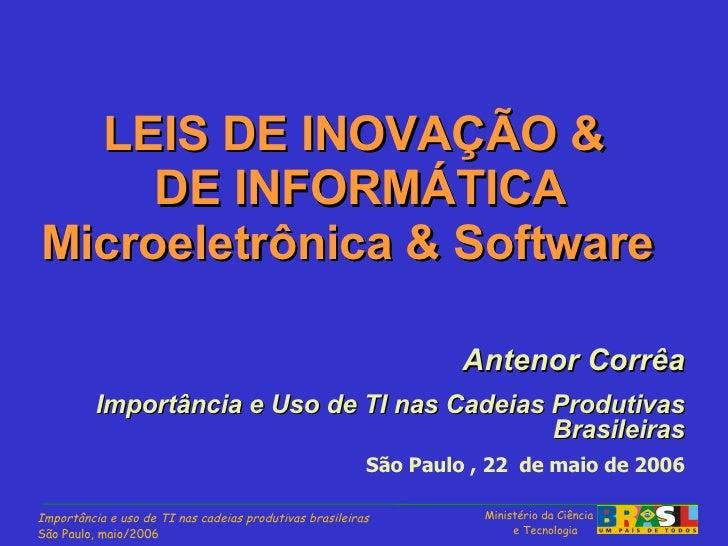 LEIS DE INOVAÇÃO &  DE INFORMÁTICA Microeletrônica & Software  Antenor Corrêa Importância e Uso de TI nas Cadeias Produtiv...