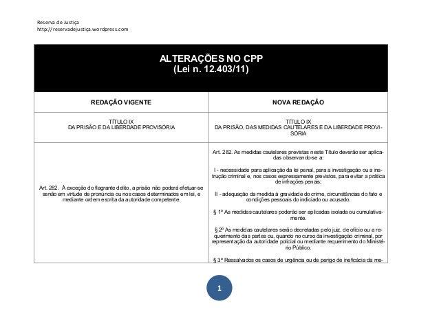 Reserva de Justiça  http://reservadejustiça.wordpress.com  ALTERAÇÕES NO CPP  (Lei n. 12.403/11)  REDAÇÃO VIGENTE  NOVA RE...