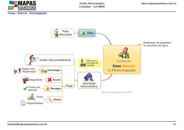 www.mapasequestoes.com.brDireito Administrativo Licita��es - (Lei 8666) contato@mapasequestoes.com.br 14 Fases - Externa -...