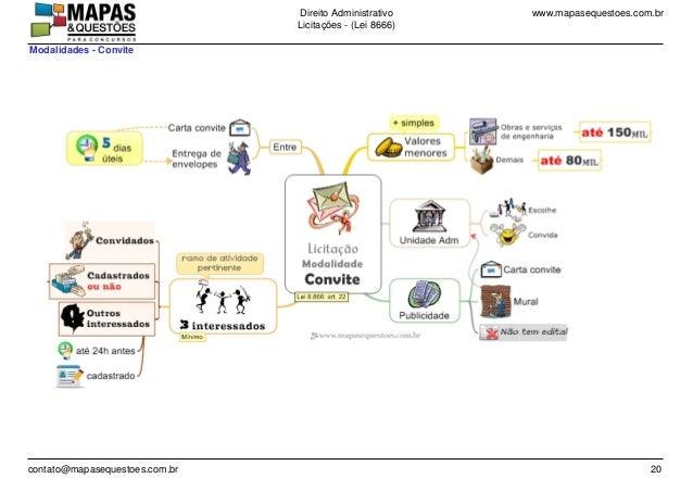 www.mapasequestoes.com.brDireito Administrativo Licita��es - (Lei 8666) contato@mapasequestoes.com.br 20 Modalidades - Con...