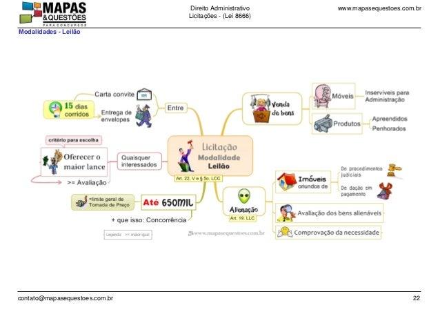 www.mapasequestoes.com.brDireito Administrativo Licita��es - (Lei 8666) contato@mapasequestoes.com.br 22 Modalidades - Lei...
