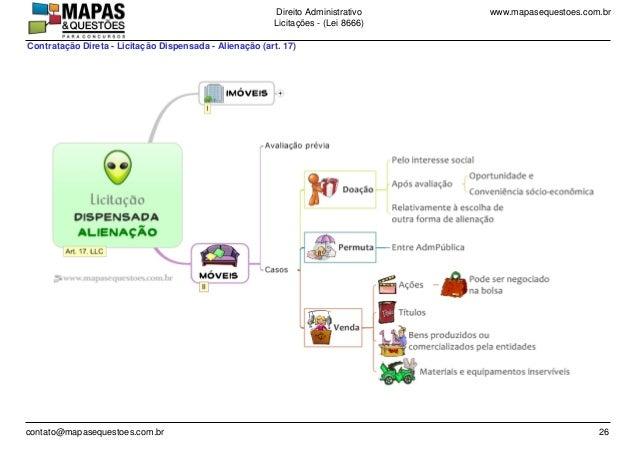 www.mapasequestoes.com.brDireito Administrativo Licita��es - (Lei 8666) contato@mapasequestoes.com.br 26 Contrata��o Diret...