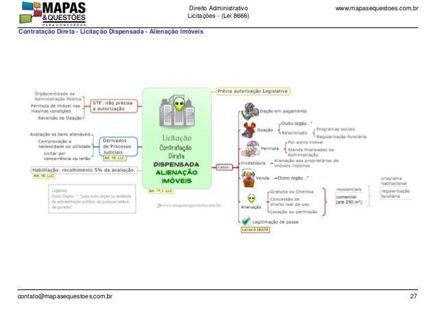 www.mapasequestoes.com.brDireito Administrativo Licita��es - (Lei 8666) contato@mapasequestoes.com.br 27 Contrata��o Diret...