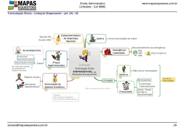 www.mapasequestoes.com.brDireito Administrativo Licita��es - (Lei 8666) contato@mapasequestoes.com.br 29 Contrata��o Diret...