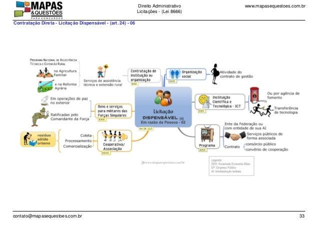 www.mapasequestoes.com.brDireito Administrativo Licita��es - (Lei 8666) contato@mapasequestoes.com.br 33 Contrata��o Diret...
