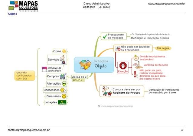 www.mapasequestoes.com.brDireito Administrativo Licita��es - (Lei 8666) contato@mapasequestoes.com.br 4 Objeto