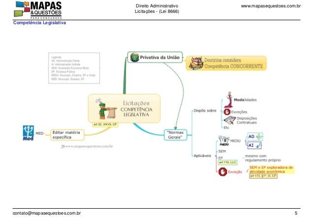 www.mapasequestoes.com.brDireito Administrativo Licita��es - (Lei 8666) contato@mapasequestoes.com.br 5 Compet�ncia Legisl...