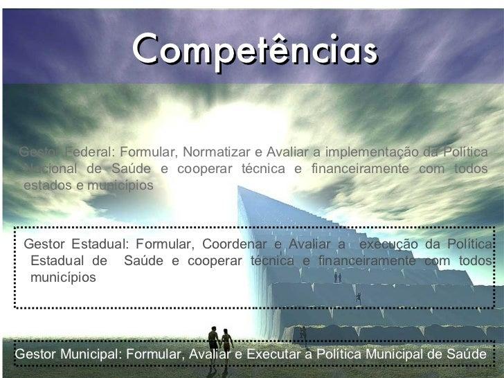 CompetênciasGestor Federal: Formular, Normatizar e Avaliar a implementação da PolíticaNacional de Saúde e cooperar técnica...