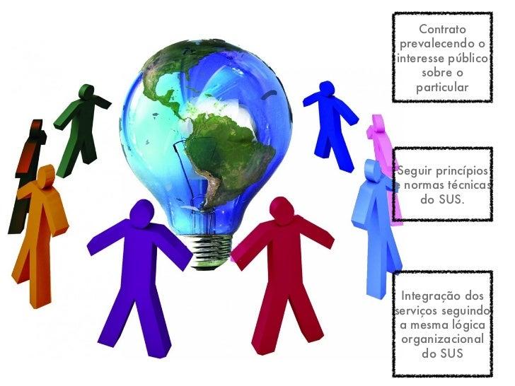 Contrato prevalecendo ointeresse público     sobre o    particularSeguir princípiose normas técnicas    do SUS. Integração...