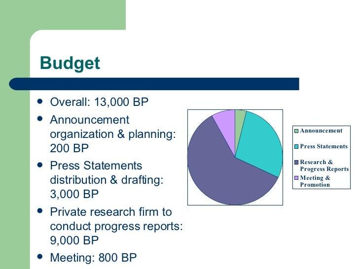 Budget <ul><li>Overall: 13,000 BP </li></ul><ul><li>Announcement organization & planning: 200 BP </li></ul><ul><li>Press S...