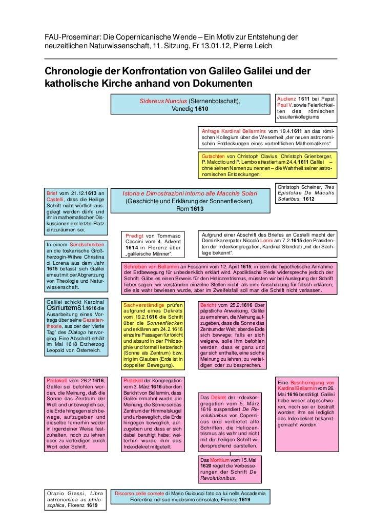 FAU-Proseminar: Die Copernicanische Wende – Ein Motiv zur Entstehung derneuzeitlichen Naturwissenschaft, 11. Sitzung, Fr 1...