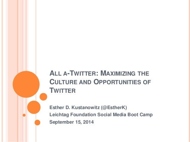 ALL A-TWITTER: MAXIMIZING THE  CULTURE AND OPPORTUNITIES OF  TWITTER  Esther D. Kustanowitz (@EstherK)  Leichtag Foundatio...