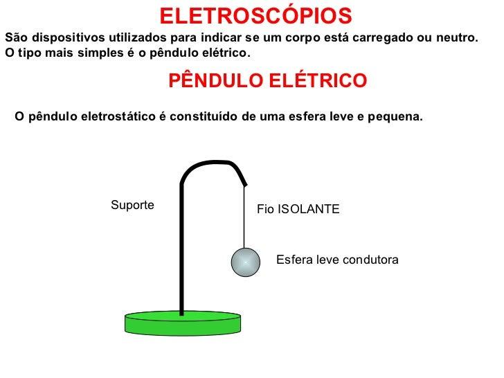 PÊNDULO ELÉTRICO ELETROSCÓPIOS São dispositivos utilizados para indicar se um corpo está carregado ou neutro. O tipo mais ...