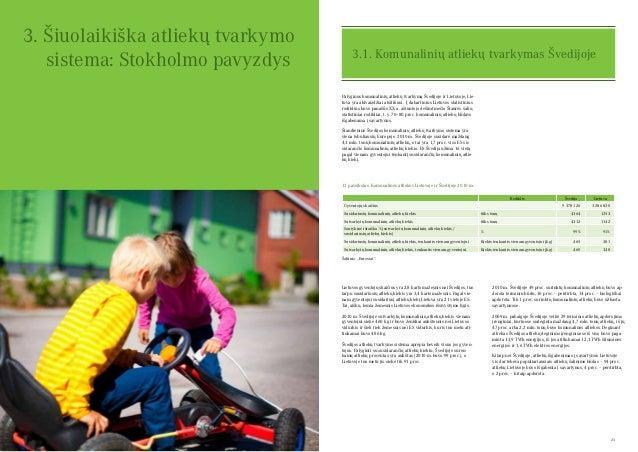 22 23 3.1. Komunalinių atliekų tvarkymas Švedijoje 3. Šiuolaikiška atliekų tvarkymo sistema: Stokholmo pavyzdys Palyginus ...