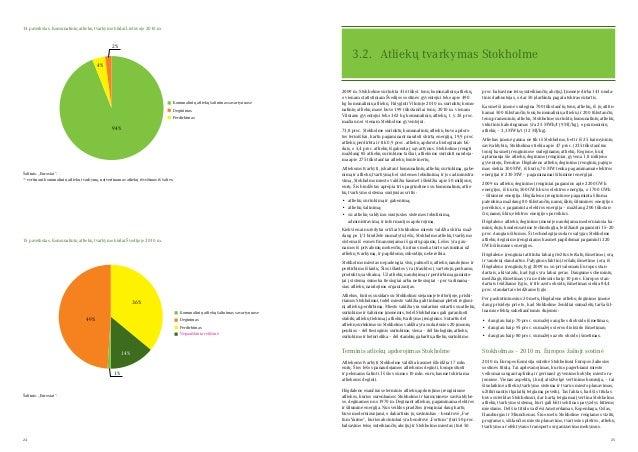 """24 25 15 paveikslas. Komunalinių atliekų tvarkymo būdai Švedijoje 2010 m. Šaltinis: """"Eurostat"""". 3.2. Atliekų tvarkymas St..."""