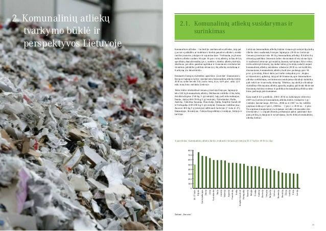 14 15 2. Komunalinių atliekų tvarkymo būklė ir perspektyvos Lietuvoje Komunalinės atliekos – tai buityje susidarančios atl...