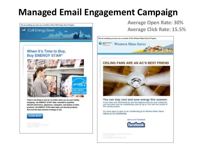 Managed Email Engagement Campaign Average Open Rate: 30% Average Click Rate: 15.5%