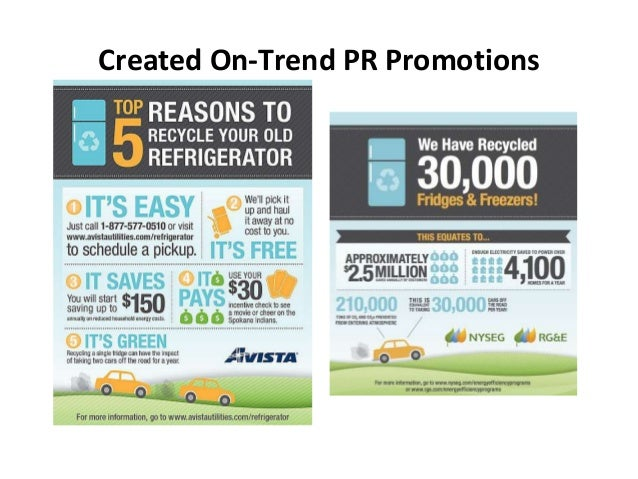 Created On-Trend PR Promotions