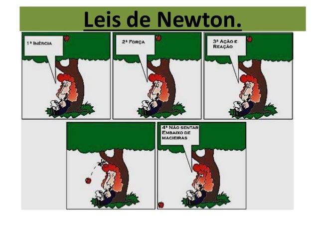 Leis de Newton.