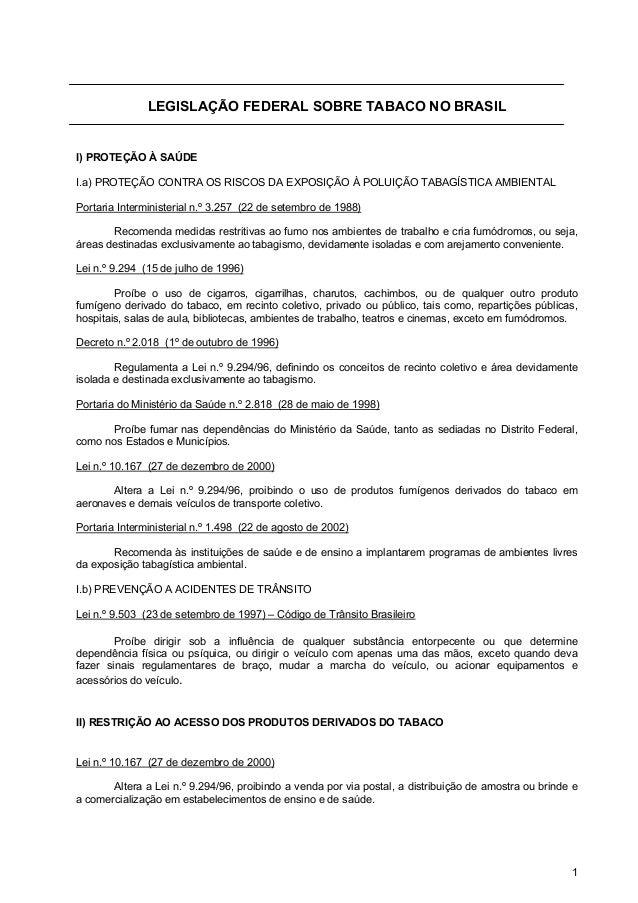 LEGISLAÇÃO FEDERAL SOBRE TABACO NO BRASIL  l) PROTEÇÃO À SAÚDE I. a) PROTEÇÃO CONTRA OS RISCOS DA EXPOSIÇÃO A POLUIÇÃO TAB...