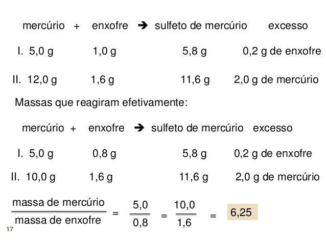 mercúrio +   enxofre  sulfeto de mercúrio          excesso     I. 5,0 g      1,0 g               5,8 g         0,2 g de e...