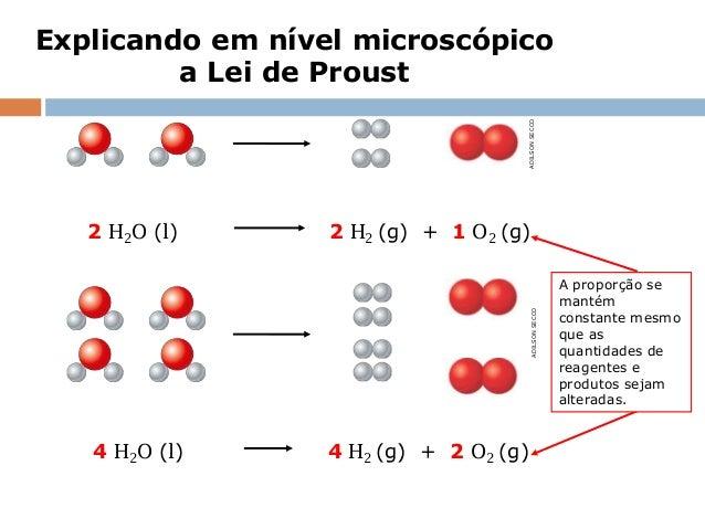 Explicando em nível microscópico         a Lei de Proust                                                                  ...