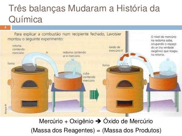 Três balanças Mudaram a História da    Química4           Mercúrio + Oxigênio  Óxido de Mercúrio         (Massa dos Reage...