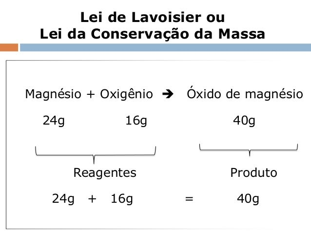 Lei de Lavoisier ou  Lei da Conservação da MassaMagnésio + Oxigênio                                   Óxido de magnésio  ...