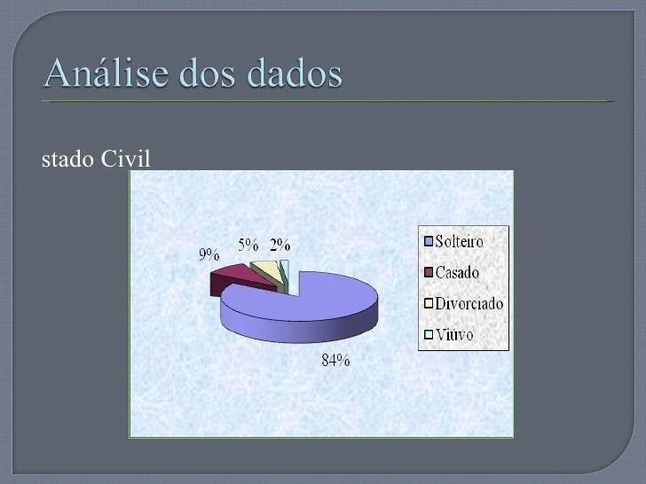 <ul><li>Estado Civil </li></ul>