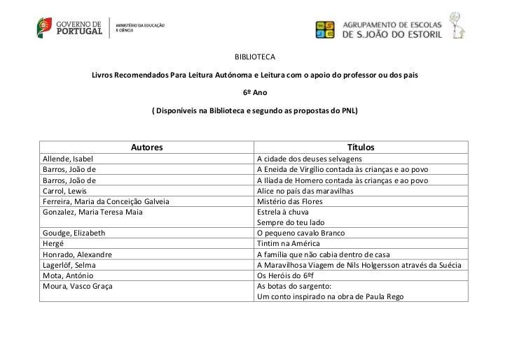 BIBLIOTECA             Livros Recomendados Para Leitura Autónoma e Leitura com o apoio do professor ou dos pais           ...
