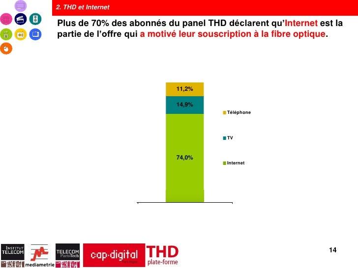 2. THD et Internet           Plus de 70% des abonnés du panel THD déclarent qu'Internet est la           partie de l'offre...