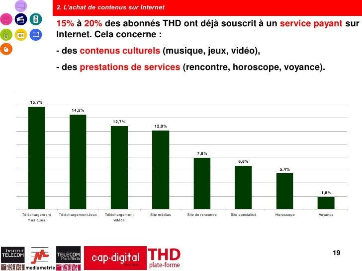 2. L'achat de contenus sur Internet                 15% à 20% des abonnés THD ont déjà souscrit à un service payant sur   ...