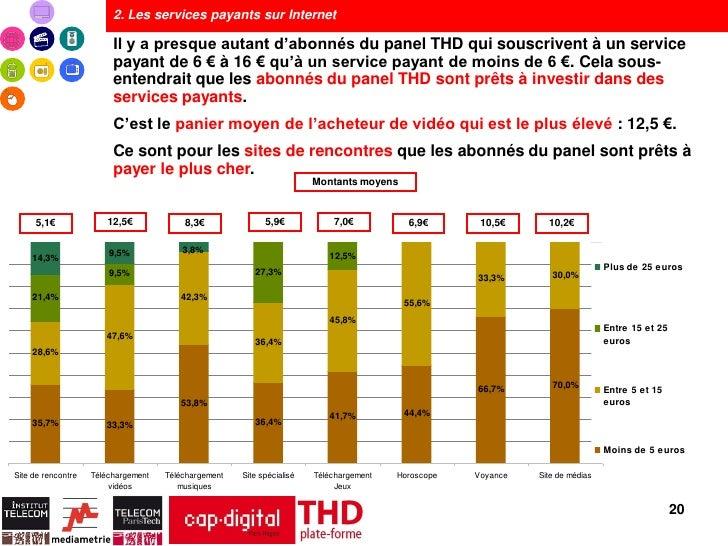 2. Les services payants sur Internet                         Il y a presque autant d'abonnés du panel THD qui souscrivent ...