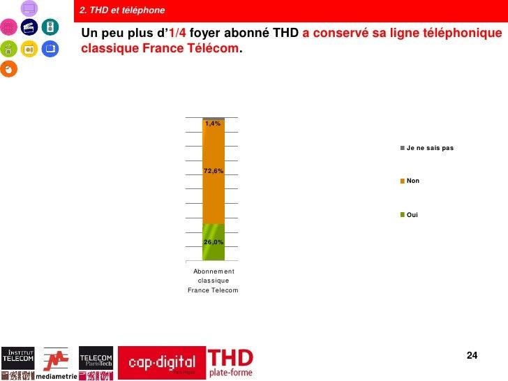 2. THD et téléphoneUn peu plus d'1/4 foyer abonné THD a conservé sa ligne téléphoniqueclassique France Télécom.           ...