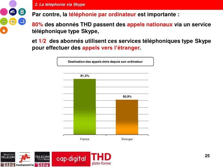 2. La téléphonie via SkypePar contre, la téléphonie par ordinateur est importante :80% des abonnés THD passent des appels ...