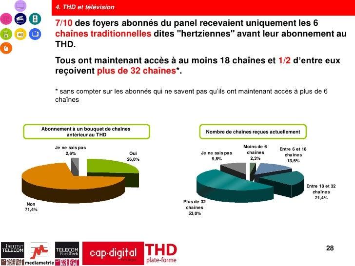 4. THD et télévision             7/10 des foyers abonnés du panel recevaient uniquement les 6             chaînes traditio...