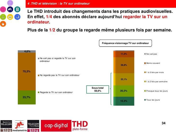 4 .THD et télévision : la TV sur ordinateur  Le THD introduit des changements dans les pratiques audiovisuelles.  En effet...