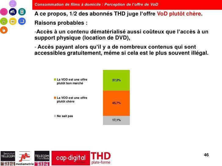 Consommation de films à domicile : Perception de l'offre de VoDA ce propos, 1/2 des abonnés THD juge l'offre VoD plutôt ch...
