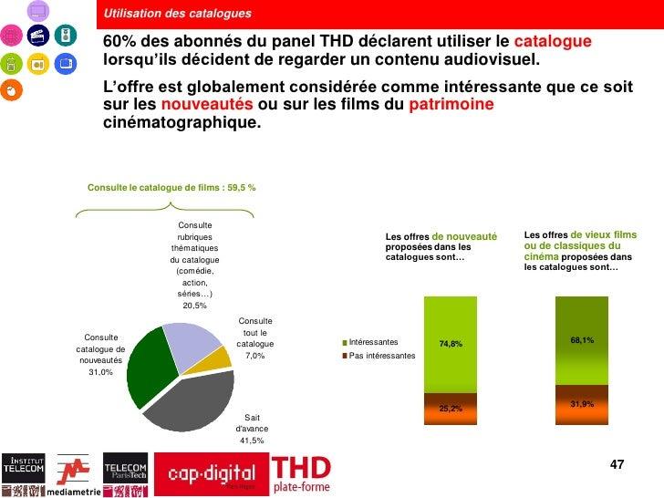 Utilisation des catalogues      60% des abonnés du panel THD déclarent utiliser le catalogue      lorsqu'ils décident de r...