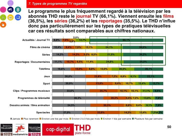 7. Types de programmes TV regardés               Le programme le plus fréquemment regardé à la télévision par les         ...
