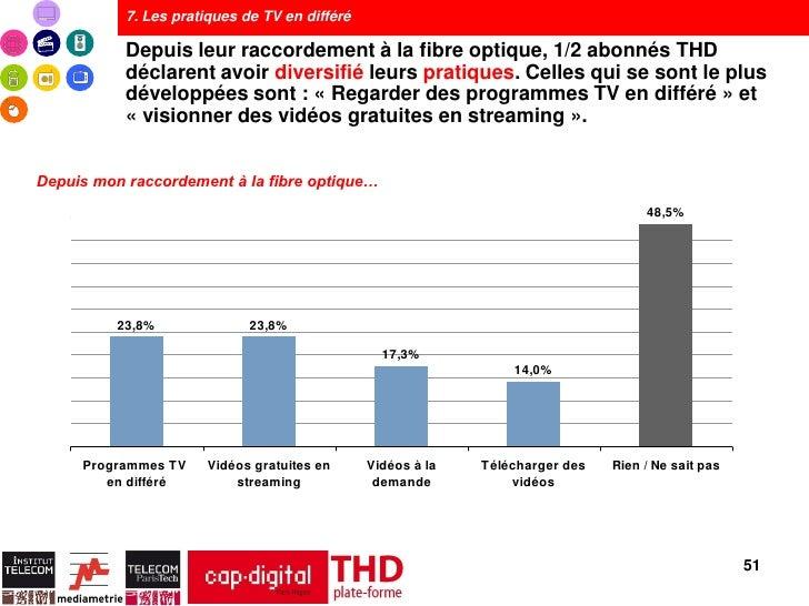 7. Les pratiques de TV en différé           Depuis leur raccordement à la fibre optique, 1/2 abonnés THD           déclare...