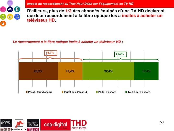 Impact du raccordement au Très Haut Débit sur l'équipement en TV HD         D'ailleurs, plus de 1/2 des abonnés équipés d'...