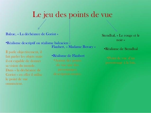 Le jeu des points de vue: le réalisme de Balzac, Flaubert et Stendhal Slide 2