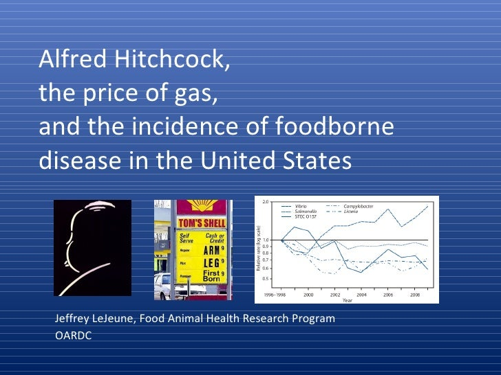 Alfred Hitchcock, the price of gas, and the incidence of foodborne disease in the United States Jeffrey LeJeune, Food Anim...
