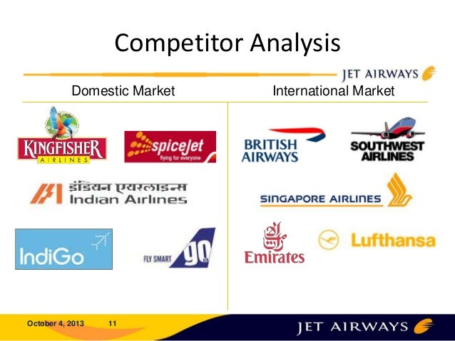 comparative analysis of indigo and kingfisher airlines Strategy management project - indigo airlines internal environment analysis is conducted for indigo airlines both kingfisher airlines and jet airways have.