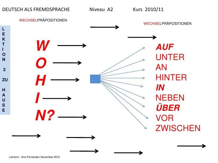 DEUTSCH ALS FREMDSPRACHE                     Niveau A2   Kurs 2010/11            WECHSELPRÄPOSITIONEN                     ...