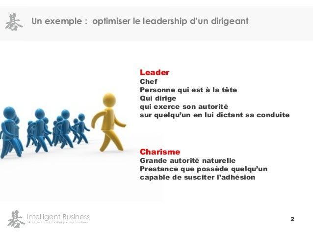 Le leadership par Tristan Ebel Slide 3